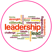 leadership for life frisco,tx