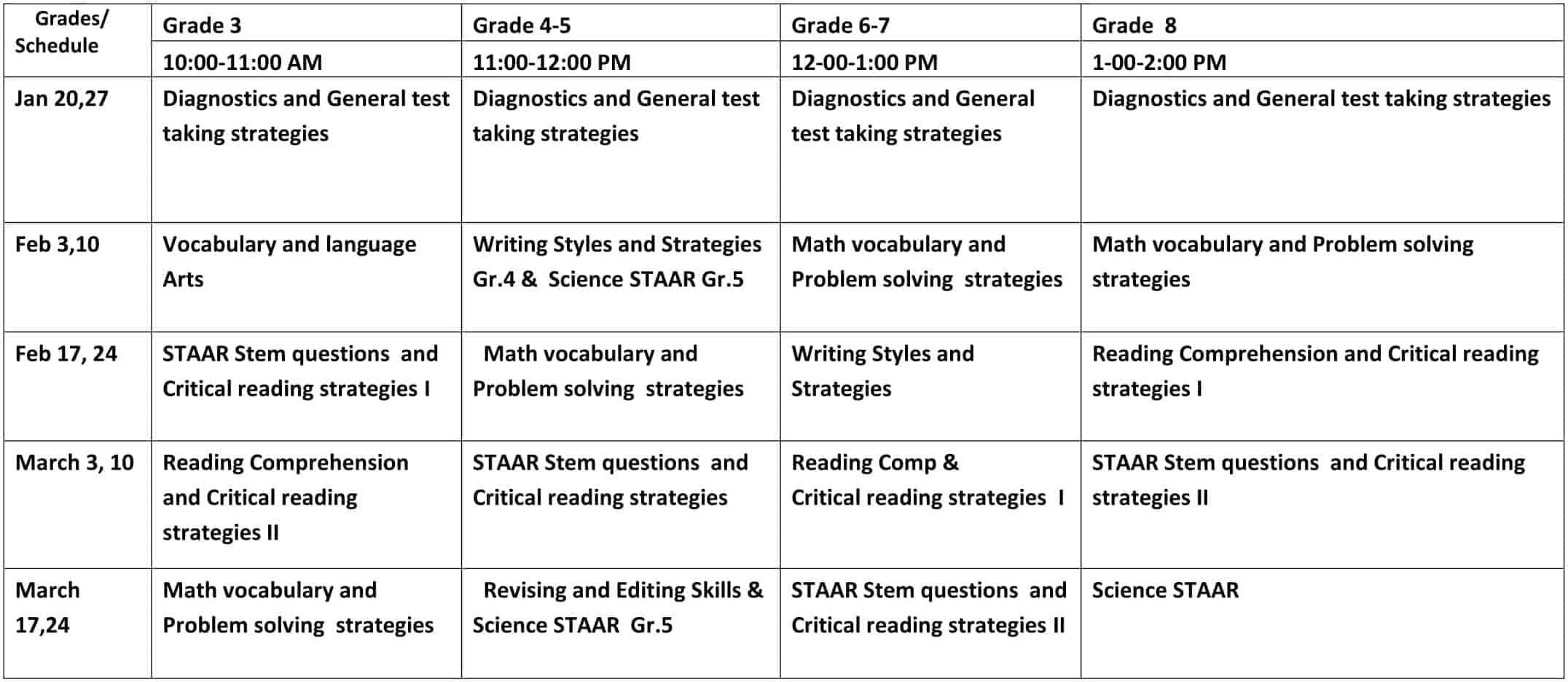 Test Taking Strategies Worksheet Facialreviveserum – Test Taking Strategies Worksheet