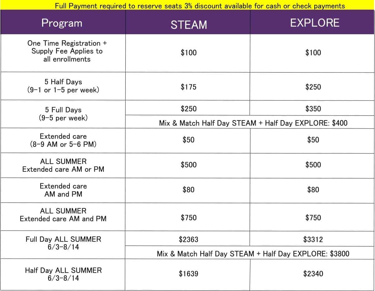 Little Elm Summer programs for kids